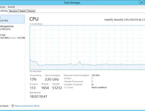Zusammenarbeit von CPU und Arbeitsspeicher